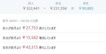 201905家計簿公開05