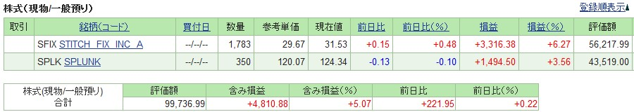 20190621_米国株SBI証券評価損益
