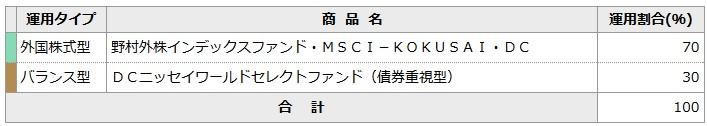201906NISSAY401k_掛け金