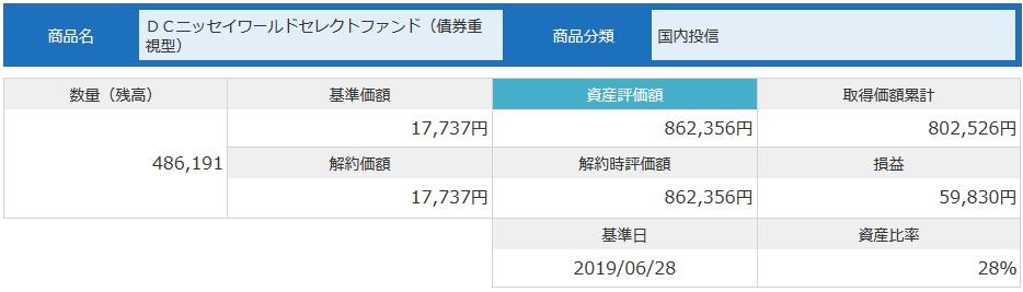 201907NISSAY401kDCニッセイワールドセレクトファンド(債券)