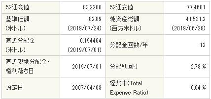 20190727-bnd詳細データ