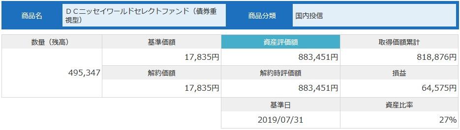 201908NISSAY401kDCニッセイワールドセレクトファンド(債券)