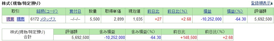 20190906_日本株SBI証券評価損益