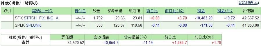 20191025_米国株SBI証券評価損益