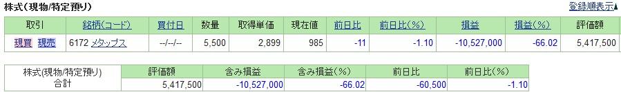 20191011_日本株SBI証券評価損益