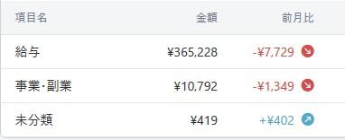 201910マネーフォワードME_家計簿公開04