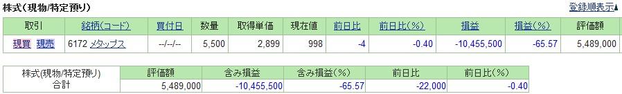 20191129_日本株SBI証券評価損益