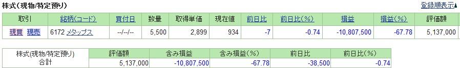 20191115_日本株SBI証券評価損益