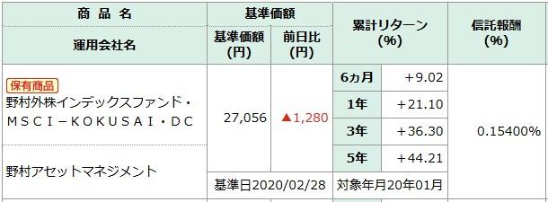 202003NISSAY401kMSCI-KOKUSAI商品情報
