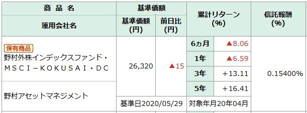 202006NISSAY401kMSCI-KOKUSAI商品情報
