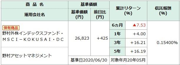 202007NISSAY401kMSCI-KOKUSAI商品情報