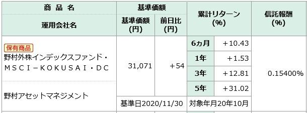 202012NISSAY401kMSCI-KOKUSAI商品情報