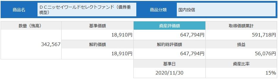 202012NISSAY401kDCニッセイワールドセレクトファンド(債券)