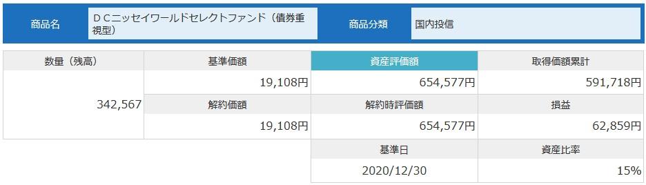 202101-NISSAY401kDCニッセイワールドセレクトファンド(債券)