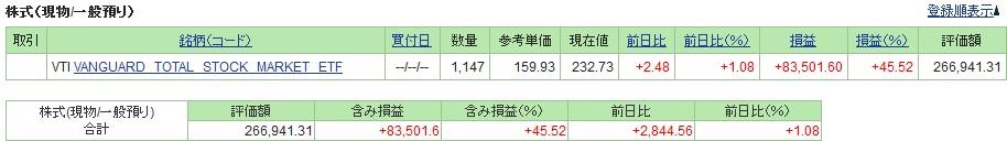 202108_VTI_SBI証券評価損益