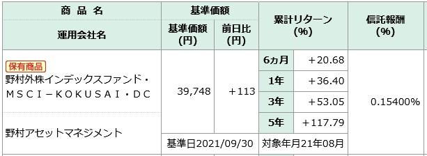 202110-NISSAY401kMSCI-KOKUSAI商品情報