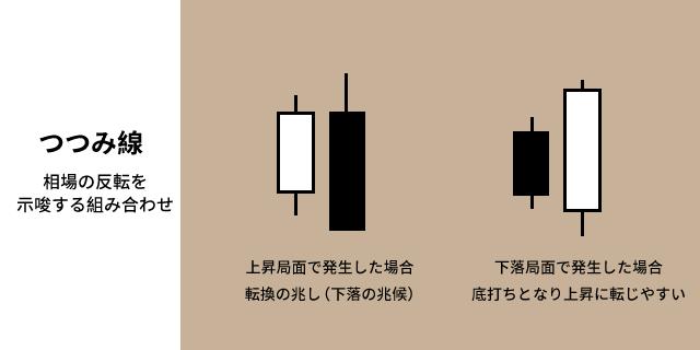 tsutsumisen