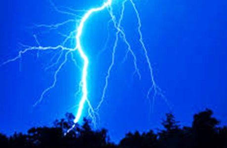 Sound of Thunderstorm