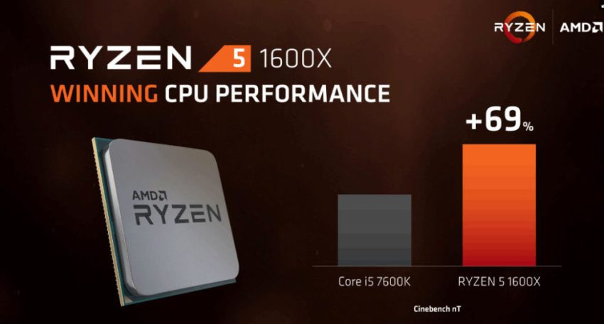 AMD-Ryzen-5-7-1000x537