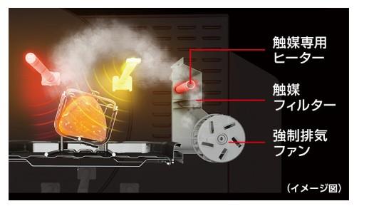 NB-RDX100 口コミ