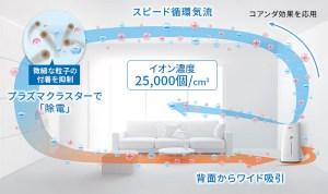 KI-NS70 口コミ