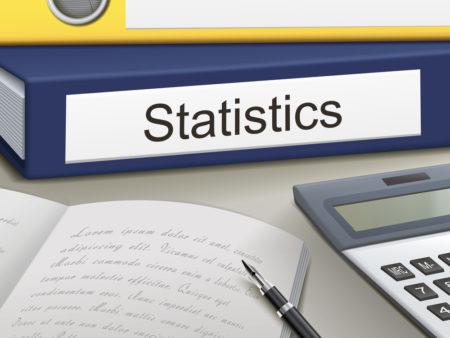 Statistics Binder - Leading Economic Indicators