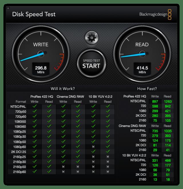 รีวิว SanDisk SSD Plus 120GB