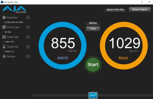 ประสิทธิภาพเมื่อใช้ SSD 4 ลูกทำ RAID 10 และเอาเนื้อที่มาทำ Over-provisioning 20%