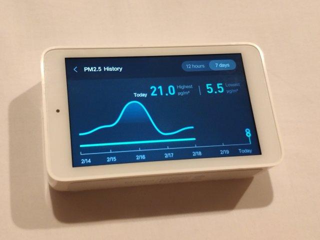 รีวิว Xiaomi Mi Jia Multifunction Air Monitor เครื่องวัดคุณภาพอากาศแบบครบเครื่อง 5