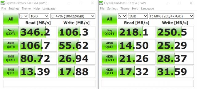 ลองทดสอบความเร็ว SSD สองตัวพร้อมๆ กัน โดยต่อผ่านพอร์ต USB-A ของ Choetech HUB-M05 6 in 1 Multiport USB-C Adapter Hub