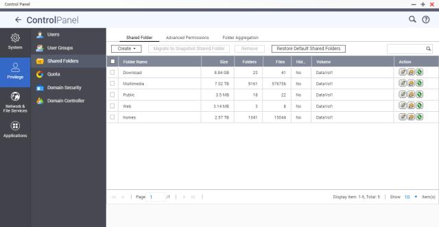 ตัวอย่าง Default shared folders บน QNAP NAS