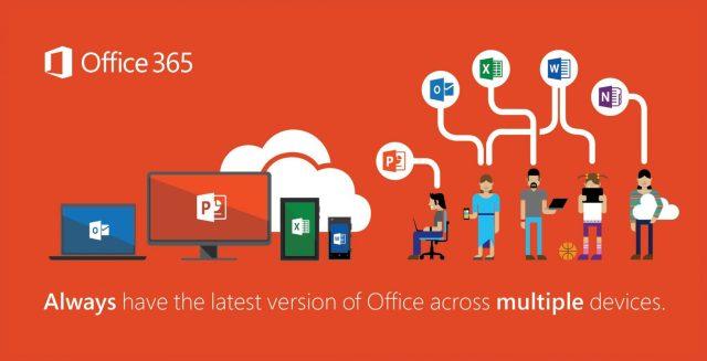 แบนเนอร์โฆษณา Microsoft Office 365
