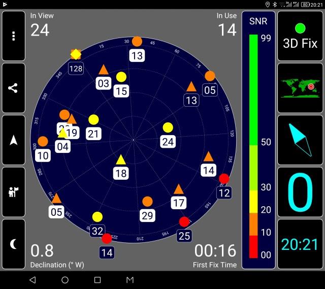 หน้าจอแสดงการรับสัญญาณดาวเทียมระบบ GNSS