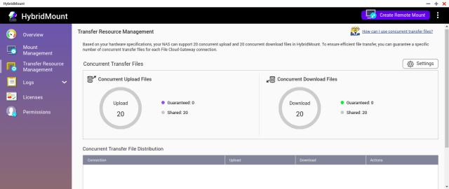 หน้าจอ Transfer Resource Management ของ HybridMount