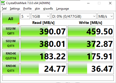 ภาพผลการทดสอบความเร็วในการอ่านและเขียนข้อมูลบน SSD ด้วยโปรแกรม CrystalDiskMark 7.0.0 x64