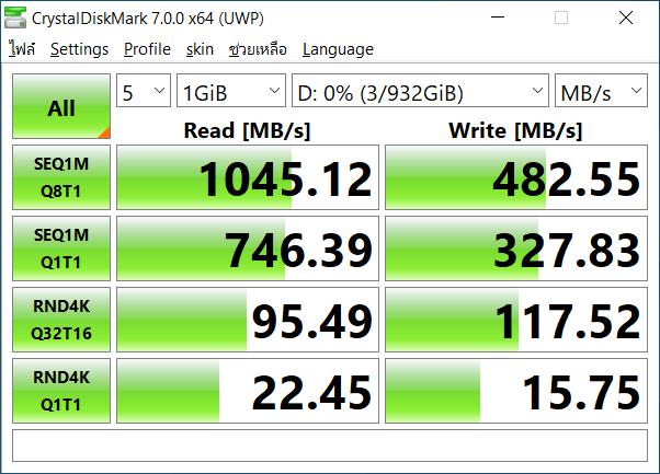 ผลการวัดความเร็วในการอ่านและเขียนของ SanDisk Extreme Pro Portable SSD 1TB