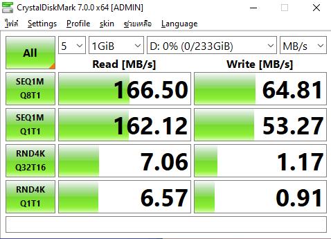 หน้าจอผลทดสอบความเร็วในการอ่านและเขียนข้อมูลของ SanDisk Ultra Dual Drive Go USB Type-C 256GB ด้วยโปรแกรม CrystalDiskMark 7.0.0