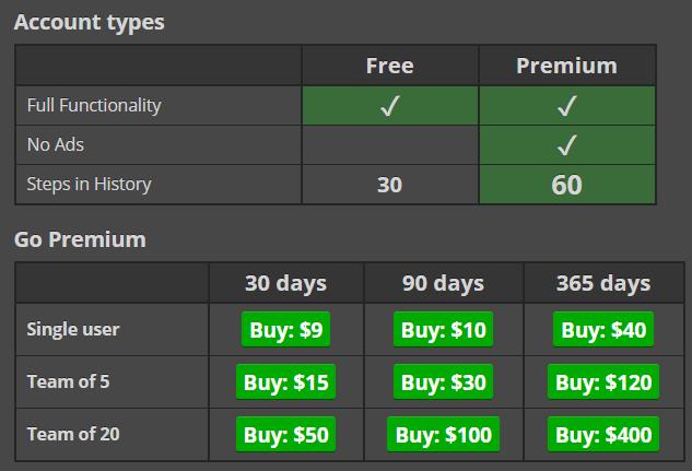 ตารางราคาของ Photopea.com ในแพ็กเกจต่างๆ