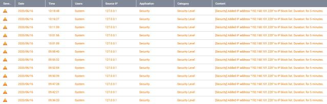 หน้าจอ Security log ของ QNAP NAS ที่แสดงรายการแจ้งเตือนการล็อกอินที่ไม่สำเร็จ