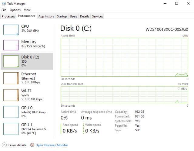 หน้าจอโปรแกรม Task Manager ของ Windows 10 กำลังแสดงสถานะของฮาร์ดดิสก์ในเครื่องโน้ตบุ๊กอยู่