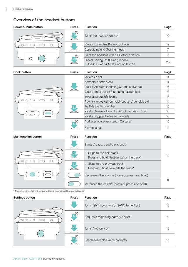 คู่มือการใช้งาน EPOS Sennheiser ADAPT 560 หน้า 5 อธิบายวิธีการใช้ปุ่มต่างๆ