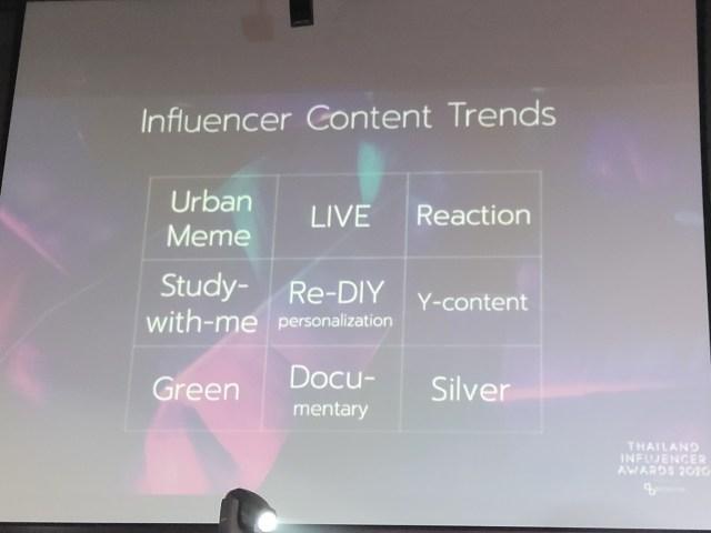 สไลด์นำเสนอ Influencer Content Trends