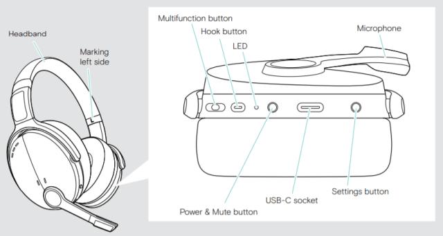 คู่มือการใช้งานหูฟัง EPOS Sennheiser ADAPT 560 อธิบายปุ่มต่างๆ ของหูฟัง