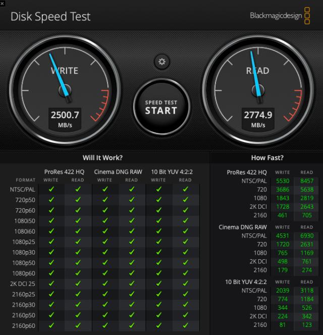 หน้าจอโปรแกรม Blackmagicdesign Disk Speed Test แสดงผลการทดสอบความเร็วของ SSD ของ Mac mini ชิป Apple M1