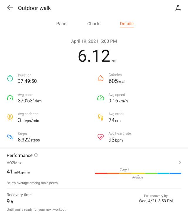 หน้าจอแอป Huawei Health ขณะกำลังแสดงข้อมูลรายละเอียดการออกกำลังกาย
