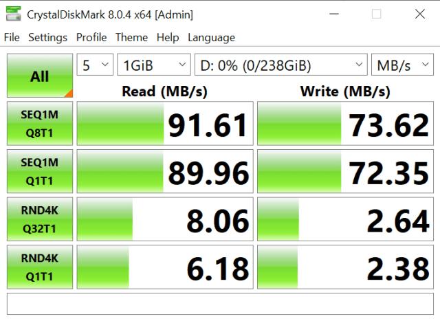 ผลทดสอบด้วย Crystal DiskMask 8.0.4 บนระบบปฏิบัติการ Windows