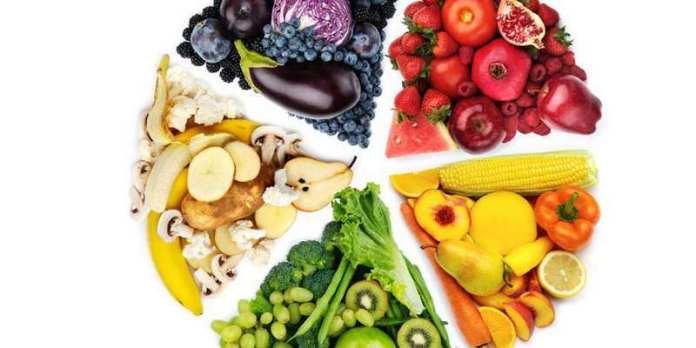 Το ουράνιο τόξο της διατροφής