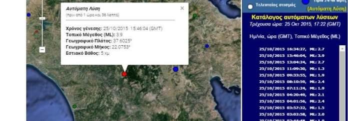 Nέος σεισμός στη Δημητσάνα – Ιδιαίτερα αισθητός στην Μεγαλόπολη και στην Τρίπολη