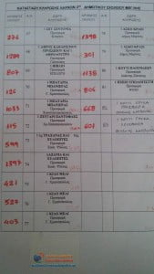 laxeioforos2dimotiko (2)