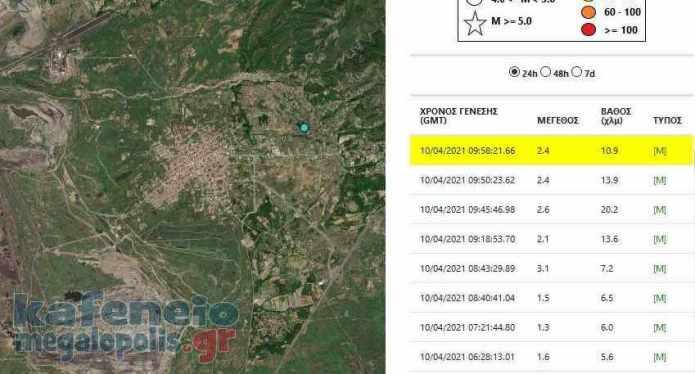 Ασθενής σεισμική δόνηση στην Μεγαλόπολη